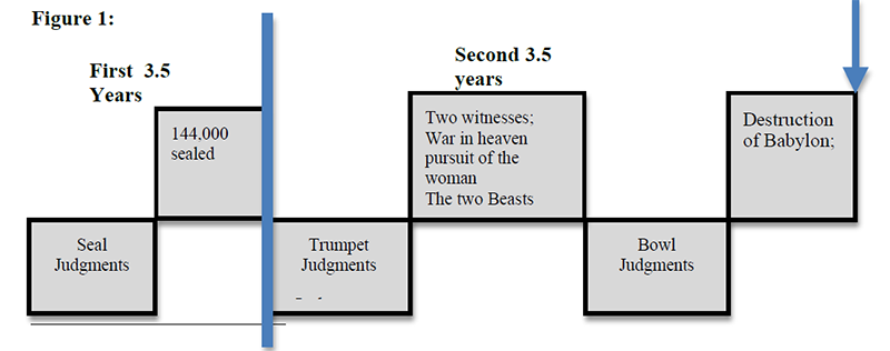 Dean ATheChronologicalRelationshipOfThe3SeptetJudgments Fig1