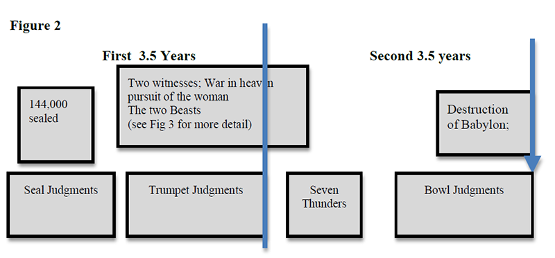 Dean ATheChronologicalRelationshipOfThe3SeptetJudgments Fig2